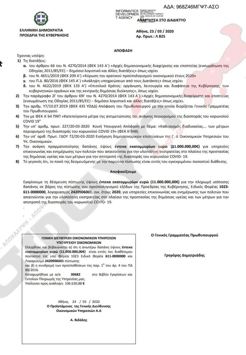 11ekatommyria eyro gia covid ada - ΝΤΡΟΠΗ 11 Εκατομμύρια Ευρώ στα ΜΜΕ για τον Κορονοϊό.