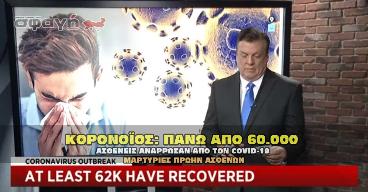 corona virus 60000 anarrosh2 - Κορονοϊός: Πάνω από 60.000 άτομα ανάρρωσαν από τον COVID-19