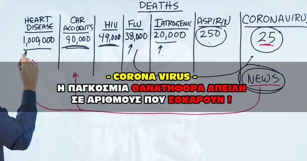 Corona Virus. Η Παγκόσμια θανατηφόρα απειλή σε νούμερα που σοκάρουν !