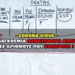 coronavirus 150x150 - Κορονοϊός. Ζωντανός πίνακας κρουσμάτων και θανάτων παγκοσμίος.