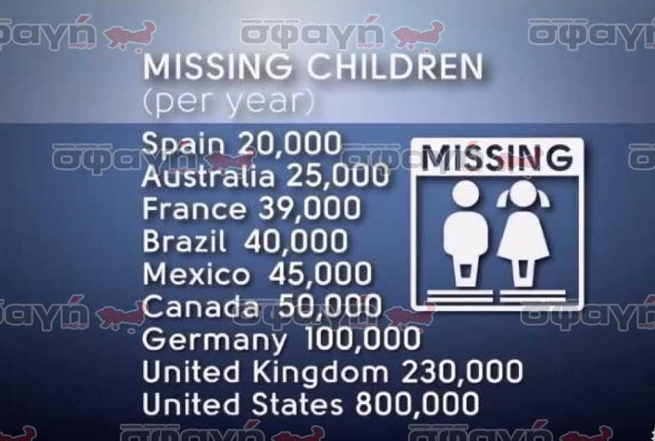 exafanisthenta paidia - Ενω τα ΜΜΕ λένε για κορονοϊό οι διασώσεις παιδιών συνεχίζονται.