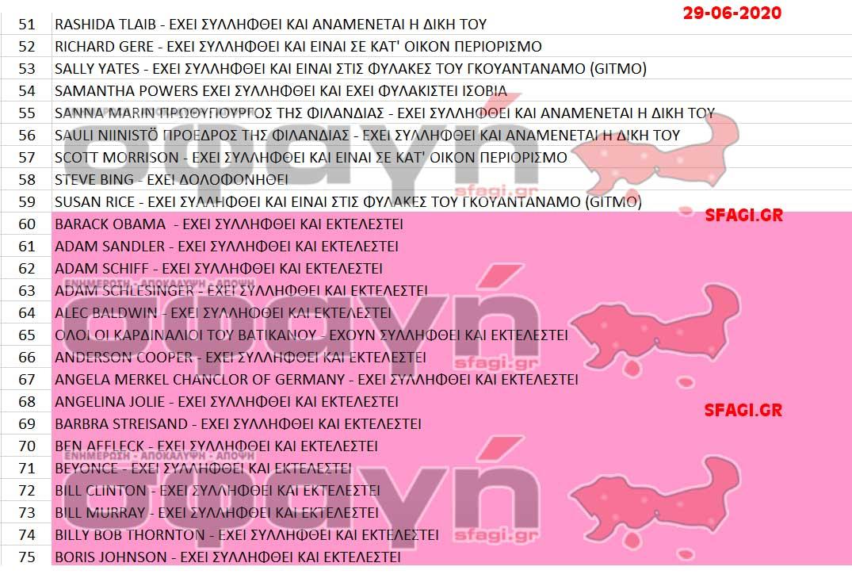 syllhpseis ekteleseis 28 06 2020 003 - Συλλήψεις και εκτελέσεις επωνύμων σε όλον τον κόσμο ονόματα.