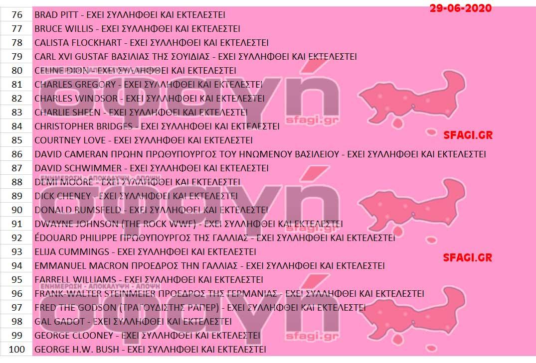 syllhpseis ekteleseis 28 06 2020 004 - Συλλήψεις και εκτελέσεις επωνύμων σε όλον τον κόσμο ονόματα.