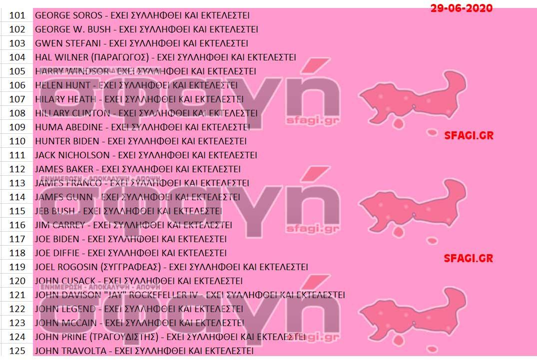 syllhpseis ekteleseis 28 06 2020 005 - Συλλήψεις και εκτελέσεις επωνύμων σε όλον τον κόσμο ονόματα.