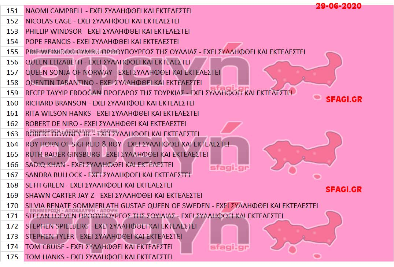 syllhpseis ekteleseis 28 06 2020 007 - Συλλήψεις και εκτελέσεις επωνύμων σε όλον τον κόσμο ονόματα.