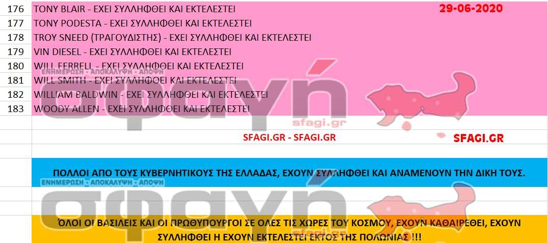 syllhpseis ekteleseis 28 06 2020 008 - Συλλήψεις και εκτελέσεις επωνύμων σε όλον τον κόσμο ονόματα.