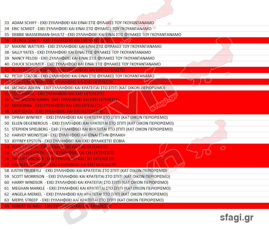 syllhpseis ekteleseis eponymon obamagate 02 - ΣΟΚ ! Η λίστα συλλήψεων και εκτελέσεων διάσημων του βαθέους κράτους