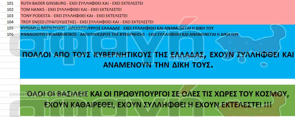 syllhpseis kataigida lista 04 - Ο σωσίας Κυριάκος Μητσοτάκης η αυτοδυναμία και οι διαφορές.