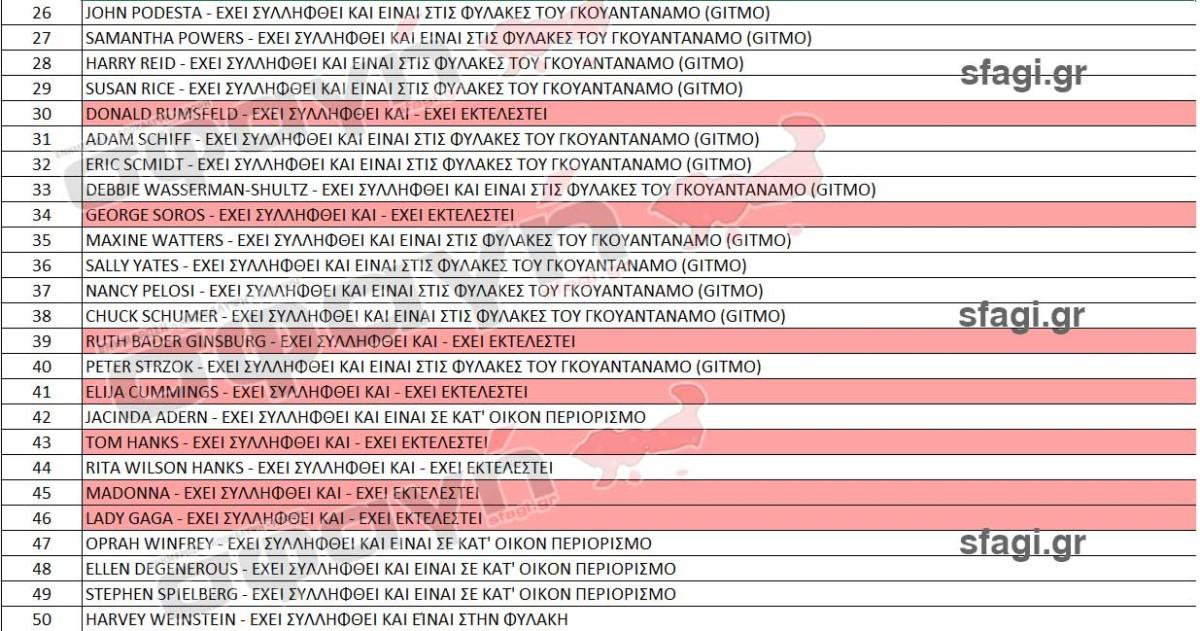 """to vathy ellhniko kratos syllhpseis 02 - Το """"βαθύ"""" Ελληνικό κράτος οι συλλήψεις και το τέλος του."""