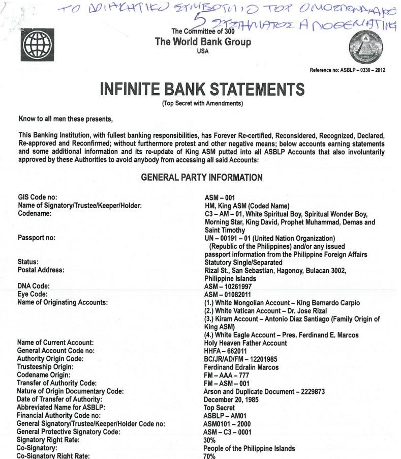 2012 - Η απάτη των τραπεζών τα καταπιστεύματα και η ανάκληση των εξουσιών.