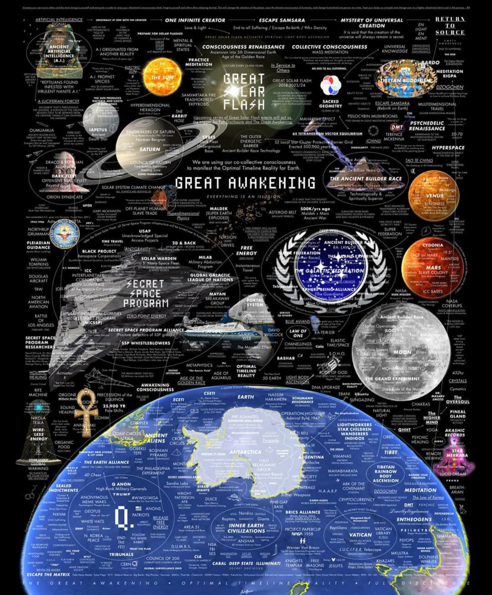 great awakening map 35 - Καλή Ελεύθερη Χρονιά 2021 με μεγάλη αφύπνιση και NESARA - GESARA